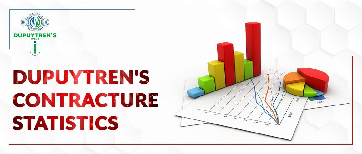 Dupuytren's Contracture statistics